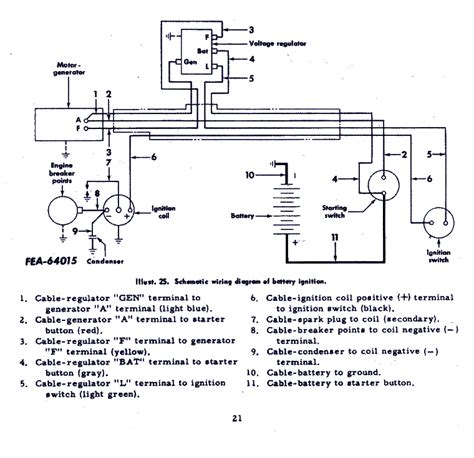 ih cub cadet forum 3 terminal voltage regulator adjustment