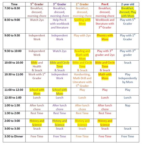homeschool schedule related keywords suggestions