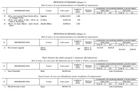 ufficio brevetti palermo gurs parte i n 15 2005