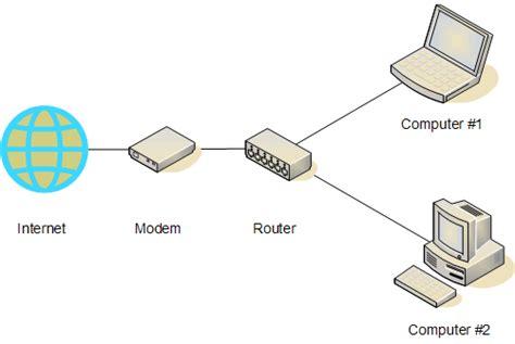 does home design story need wifi programaci 243 n web world wide web