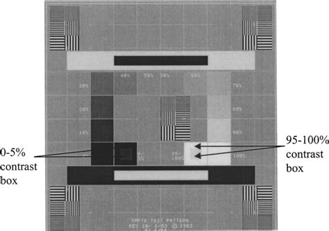 smpte test pattern ultrasound the smpte test pattern with the 0 to 5 and 95 to 100