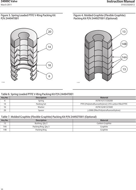 Emerson Fisher Baumann 24000c Instruction Manual