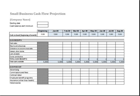 Weekly Cash Flow Projection Template The Letter Sle Weekly Flow Template