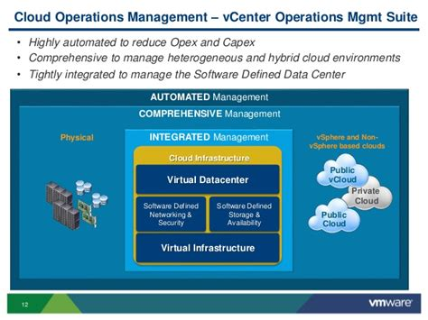 v center operations management suite 5 6 what s new