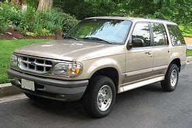 ford explorer wikipedia