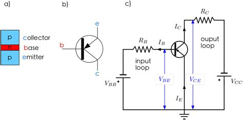 a pnp transistor is connected in a circuit so that the collector base junction remains transistor characteristics modern lab experiments documentation