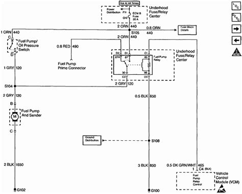 2000 gmc sonoma fuel diagrams html autos post fuel wiring diagram for a 2000 gmc yukon xl html autos post