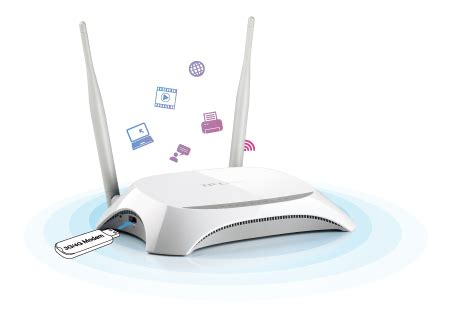 Wifi Router Tp Link Mr3420 tl mr3420 3g 4g wireless n router tp link sri lanka