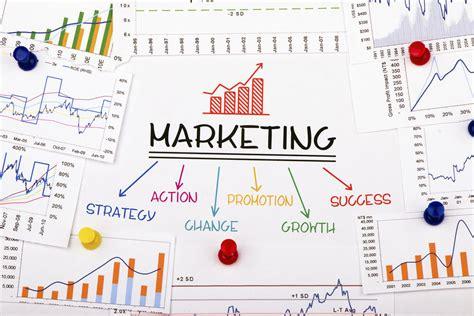 Strategic Marketing walkthrough of a strategic marketing process