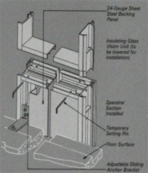 curtain wall design consulting inc curtain wall design and consulting inc curtain design