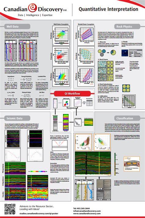 seismic interpretation workflow qi workflow poster canadian discovery ltd