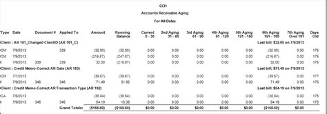 ar report template accounts receivable aging