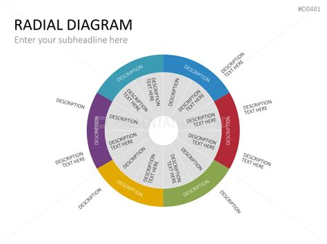 Radial Diagram Powerpoint Charts Diagrams Chart Templates