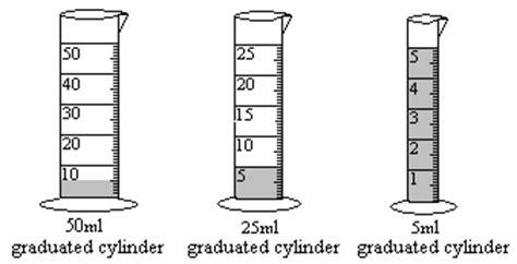 measuring cylinder scientific diagram science 2002 bilingual education specialists llc