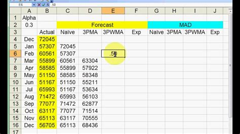 moving average excel template using excel for basic forecast smoothing