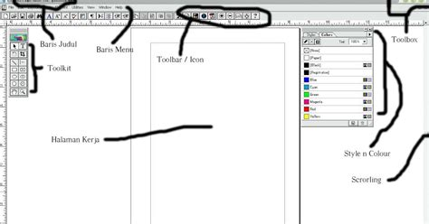 pengertian layout surat nyepnyep blog ridho tutorial dan pengertian pagemaker 7 0