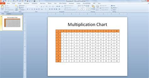 2 분 미만의 powerpoint에서 곱셈 차트 만들기
