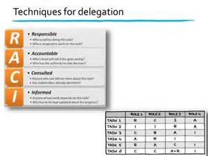 delegation poker pres v3 0