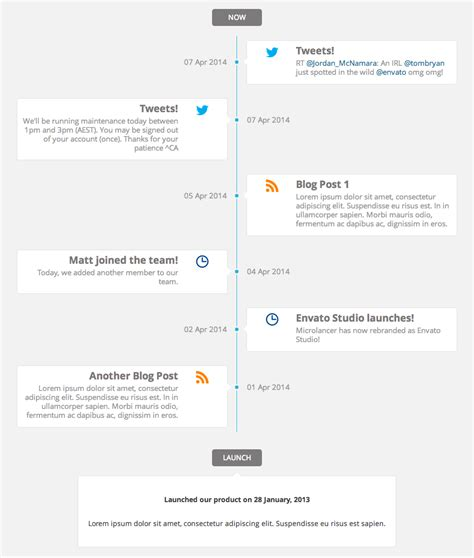 wordpress ultimate timeline by samberson codecanyon