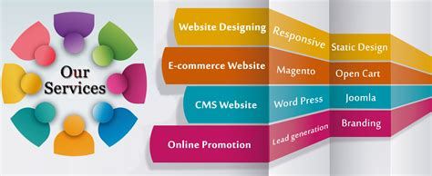 Designing Is by Top Web Design Services In Siliguri Complete Web Solution