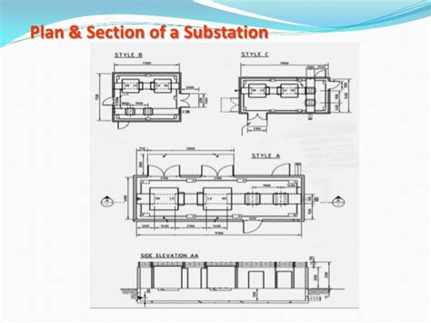 Industrial Building Floor Plan typical layout of a sub station