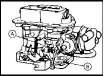 Engine Idle Speed Check Every 6000 Miles 10 000 Km Or 6