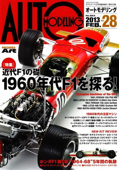 Review: Model Art Auto Modeling, #863, February 2013