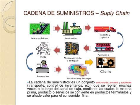 cadenas de suministro y la red de entrega de valor cadena de suministro