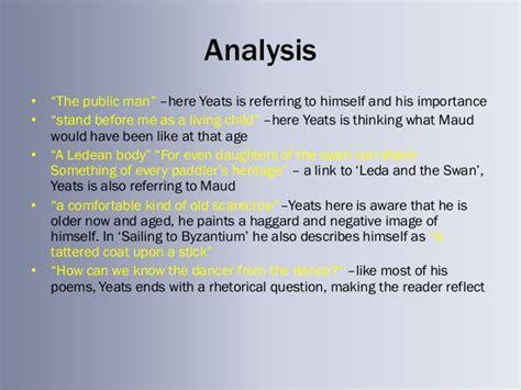 William Butler Yeats Essay by William Butler Yeats Essay