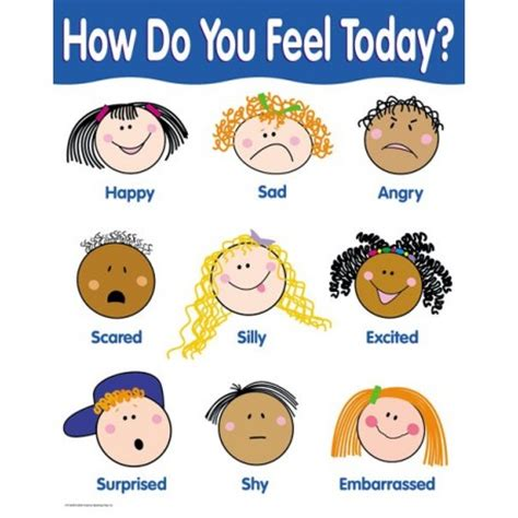 how do you feel today basic skills chart english wooks