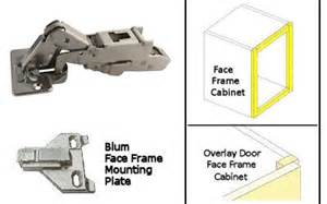 blum 170 degree hinge for frame cabinets