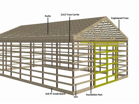 pole barn plans how to build a pole barn plans woodworking plan quotes