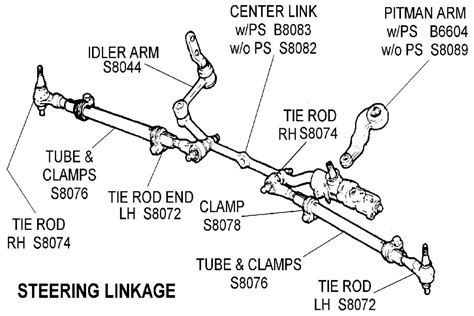 steering suspension diagram suspensions 101 diagnosing the two basic types of front