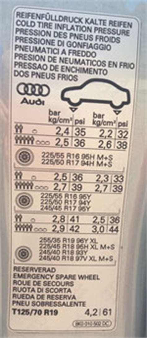 audi a6 tyre pressures tyre pressures for bmw mercedes vw audi porsche and
