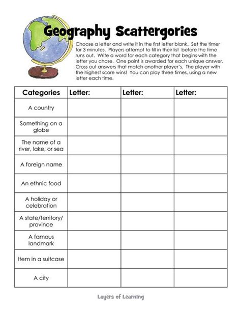 5 themes of geography lyrics best 25 geography games ideas on pinterest geography