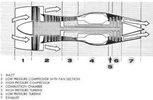 tf33 engine repair tf33 wiring diagram free
