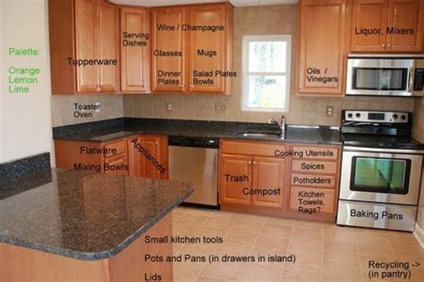 kitchen cabinet organizing kitchen cabinet organization control the chaos pinterest