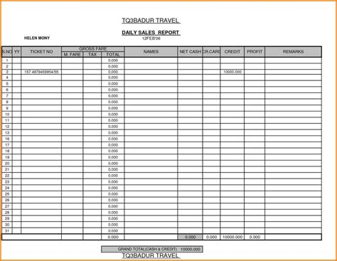 sales reports templates free sales call report template free tagua spreadsheet sle
