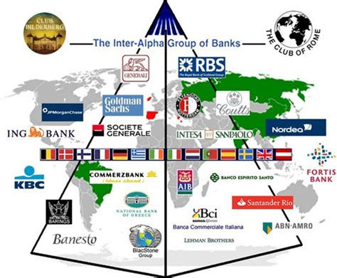 what banks do the rothschilds own rothschild political vel craft