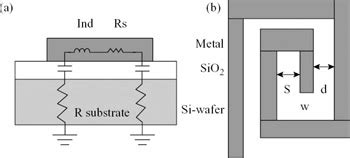 what is monolithic inductor chapter 9 parasitic aware rf ic design and optimisation wireless communications circuits and