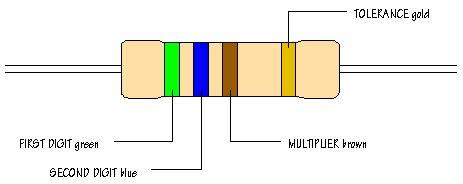 color code for 500 ohm resistor برنامج كود ألوان المقاومات