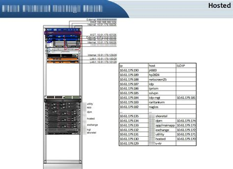 visio rack template 7 best images of visio 2010 rack diagram network rack
