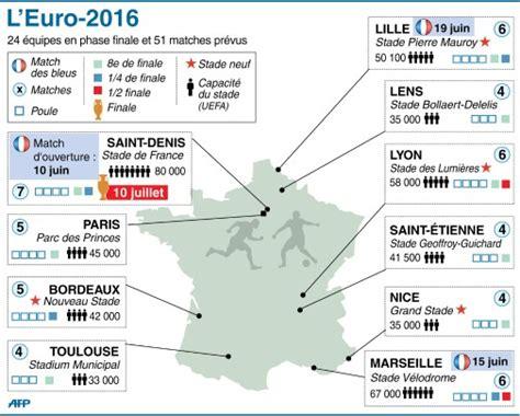 Calendrier Demi Ligue Des Chions 2016 2016 Les Stades 2 Foot