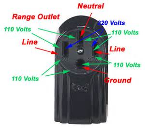 3 prong 220 wiring outlet diagram get free image about wiring diagram