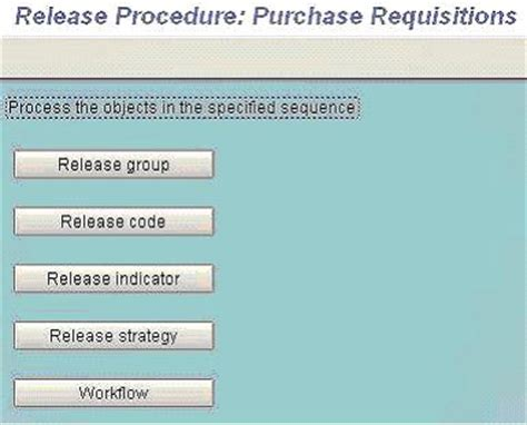 sap purchase requisition workflow free sap fico mm sd hr pm ps pp material july 2008