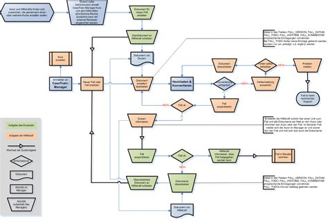 work flow or workflow process workflow diagram process free engine image for