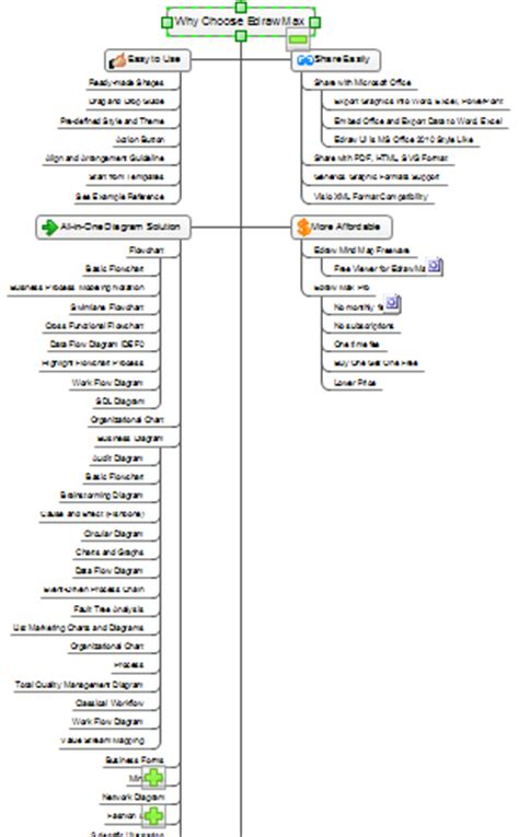 tree structure software tree diagram software create tree diagrams easily with edraw