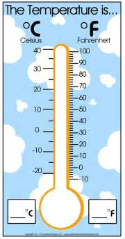 Fill In Thermometer Template by Calendar Time Printables Vol 2 Confessions Of A