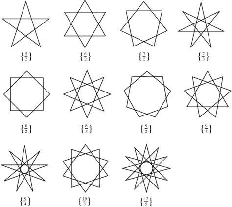 shape pattern theory 17 best images about geometry star polygons on pinterest