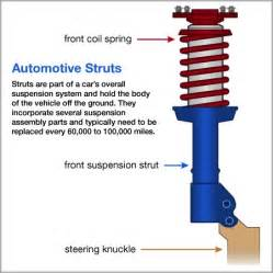 What Does Car Struts Look Like How Do I If I Need New Struts Angies List